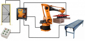 Industrial robot cell design