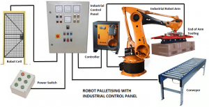 Robot Automation Integrated Structure